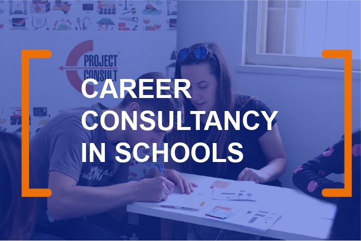 brainup lab Career Consultancy in Schools